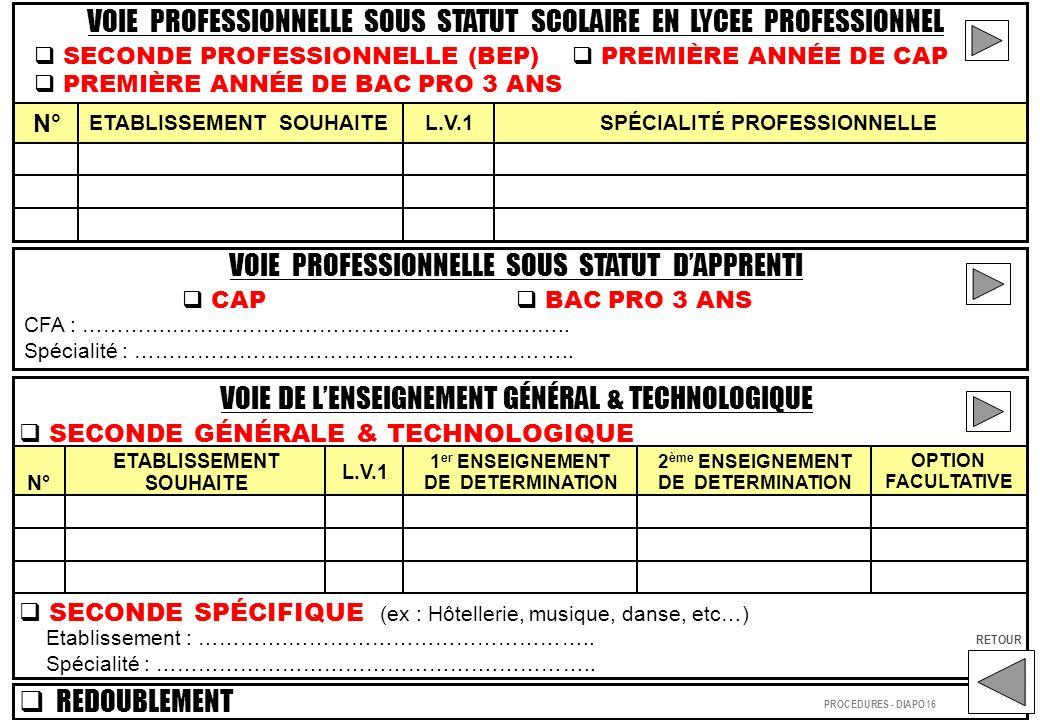 SECONDE PROFESSIONNELLE (BEP) PREMIÈRE ANNÉE DE CAP PREMIÈRE ANNÉE DE BAC PRO 3 ANS N° ETABLISSEMENT SOUHAITE L.V.1SPÉCIALITÉ PROFESSIONNELLE SECONDE