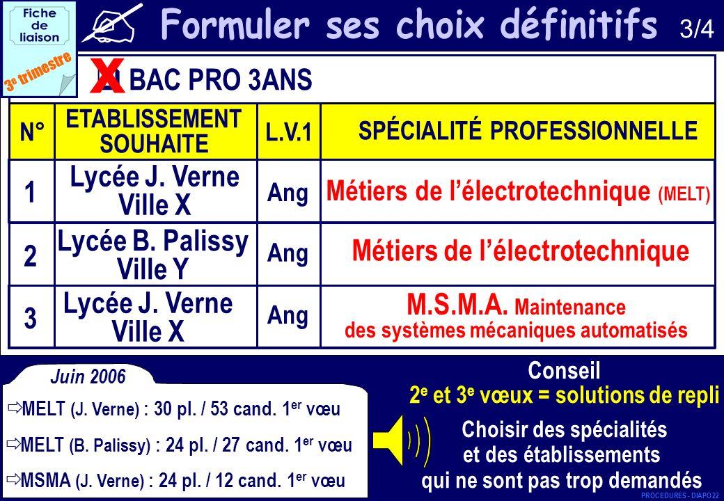 BAC PRO 3ANS N° ETABLISSEMENT SOUHAITE L.V.1 SPÉCIALITÉ PROFESSIONNELLE 3 e trimestre x Métiers de lélectrotechnique (MELT) Ang 1 Lycée J. Verne Ville