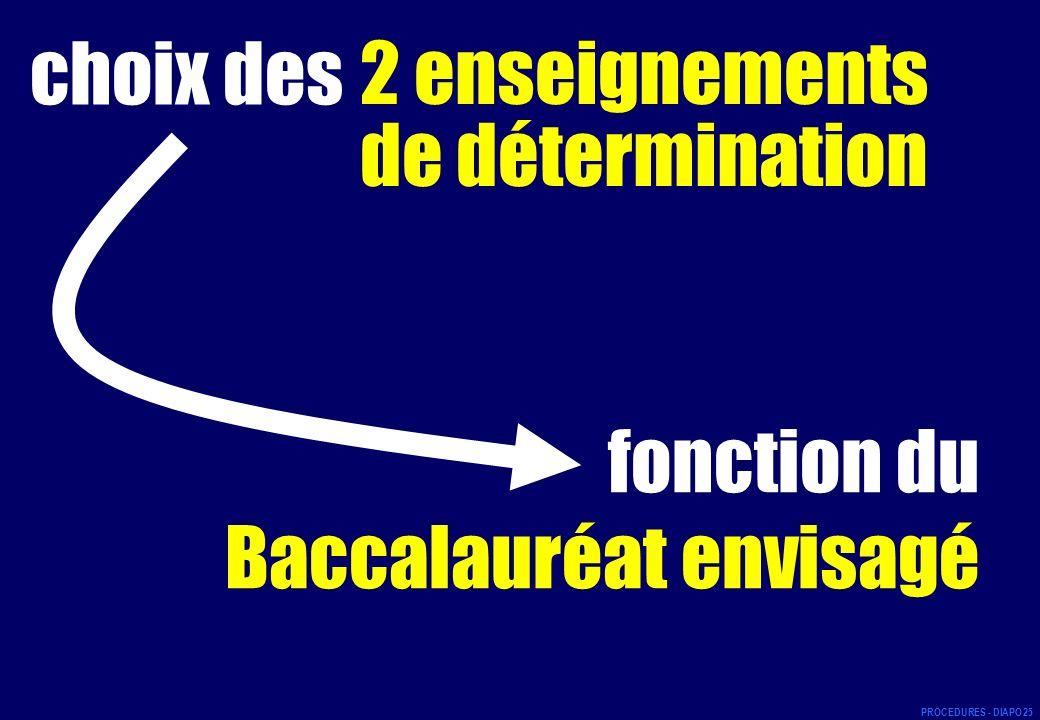 choix des 2 enseignements de détermination fonction du Baccalauréat envisagé PROCEDURES - DIAPO 25
