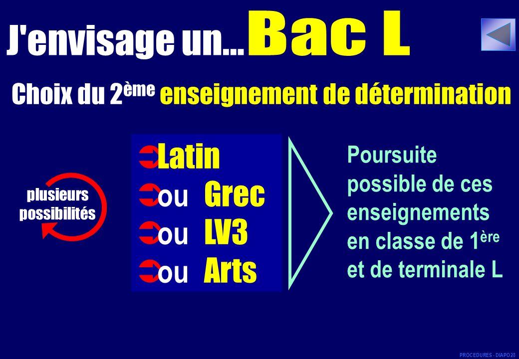 Latin ou Grec ou LV3 ou Arts Choix du 2 ème enseignement de détermination Poursuite possible de ces enseignements en classe de 1 ère et de terminale L