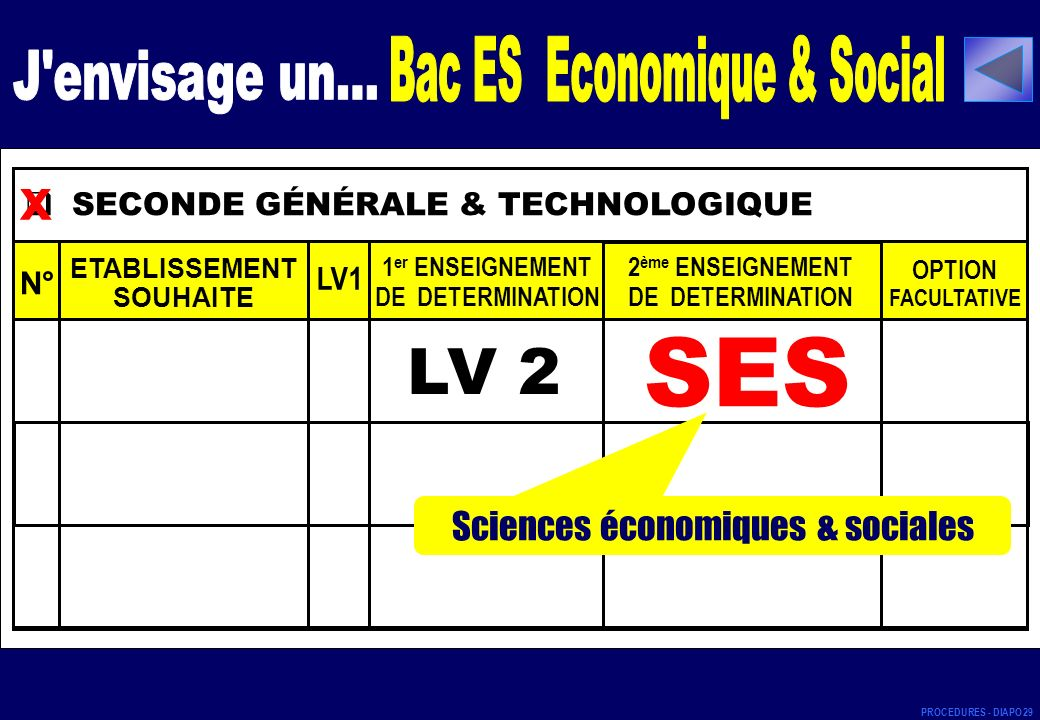 SECONDE GÉNÉRALE & TECHNOLOGIQUE N° ETABLISSEMENT SOUHAITE LV1 1 er ENSEIGNEMENT DE DETERMINATION 2 ème ENSEIGNEMENT DE DETERMINATION OPTION FACULTATIVE LV 2 x SES Sciences économiques & sociales PROCEDURES - DIAPO 29