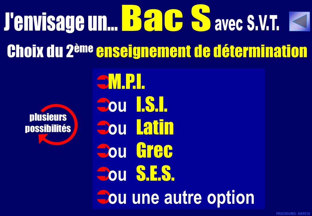 M.P.I. ou I.S.I. ou Latin ou Grec ou S.E.S. ou une autre option Choix du 2 ème enseignement de détermination plusieurs possibilités PROCEDURES - DIAPO