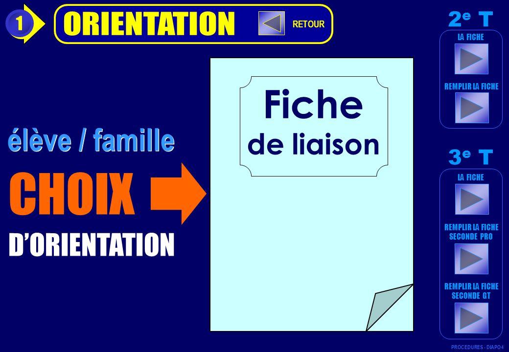 Structure du diaporama > Procédures 3 ème 1/3 diapo n° 1 diapo n° 51 www.onisep-reso.fr diapo n° 2 PROCEDURES - DIAPO 55