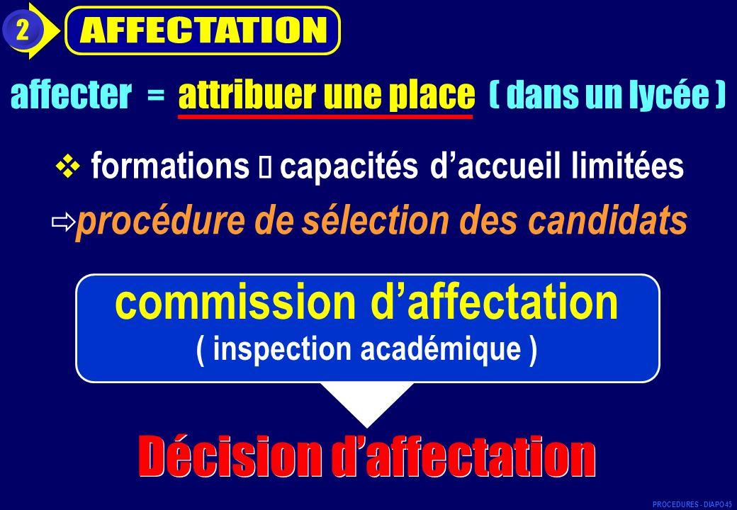 procédure de sélection des candidats formations capacités daccueil limitées affecter = attribuer une place ( dans un lycée ) Décision daffectation com