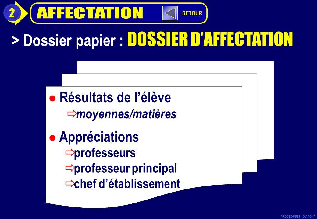 > Dossier papier : DOSSIER DAFFECTATION 2 Résultats de lélève moyennes/matières Appréciations professeurs professeur principal chef détablissement PRO