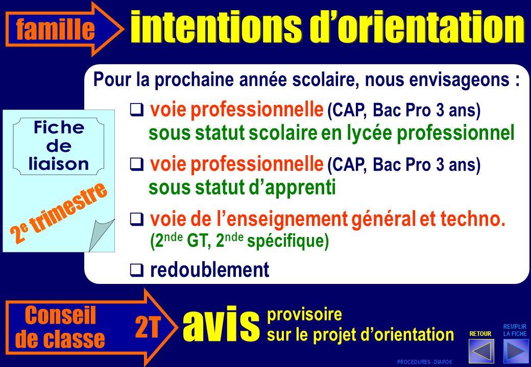 N° ETABLISSEMENT SOUHAITE L.V.1 SPÉCIALITÉ PROFESSIONNELLE PROCEDURES > FICHE DE LIAISON 3 ème T > CHOIX DEFINITIFS 3 e trimestre PREMIÈRE ANNÉE DE CAP PREMIÈRE ANNÉE DE BAC PRO 3 ANS VOIE PROFESSIONNELLE SOUS STATUT SCOLAIRE EN LYCEE PROFESSIONNEL PROCEDURES - DIAPO 17