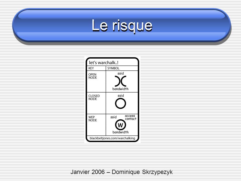 Janvier 2006 – Dominique Skrzypezyk Le risque