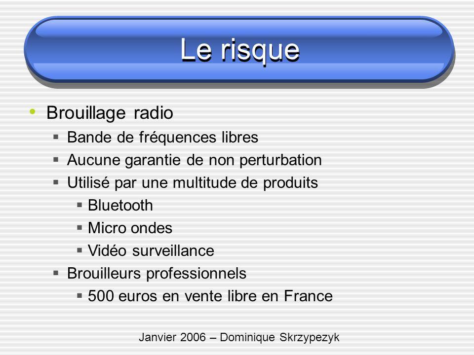 Janvier 2006 – Dominique Skrzypezyk Le risque Brouillage radio Bande de fréquences libres Aucune garantie de non perturbation Utilisé par une multitud