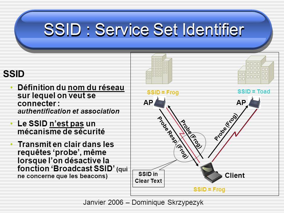 Janvier 2006 – Dominique Skrzypezyk SSID : Service Set Identifier SSID Définition du nom du réseau sur lequel on veut se connecter : authentification