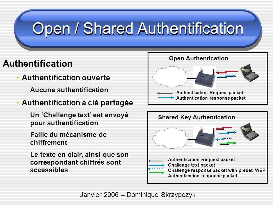 Janvier 2006 – Dominique Skrzypezyk Open / Shared Authentification Authentification Authentification ouverte Aucune authentification Authentification