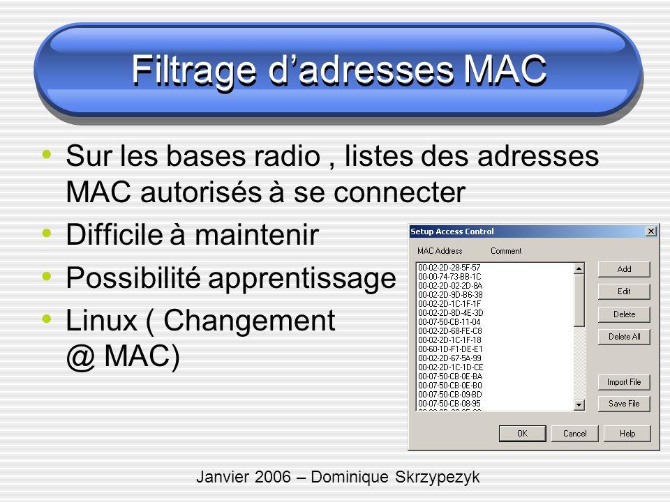 Janvier 2006 – Dominique Skrzypezyk Filtrage dadresses MAC Sur les bases radio, listes des adresses MAC autorisés à se connecter Difficile à maintenir