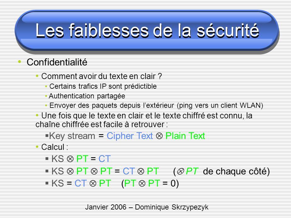 Janvier 2006 – Dominique Skrzypezyk Les faiblesses de la sécurité Confidentialité Comment avoir du texte en clair ? Certains trafics IP sont prédictib