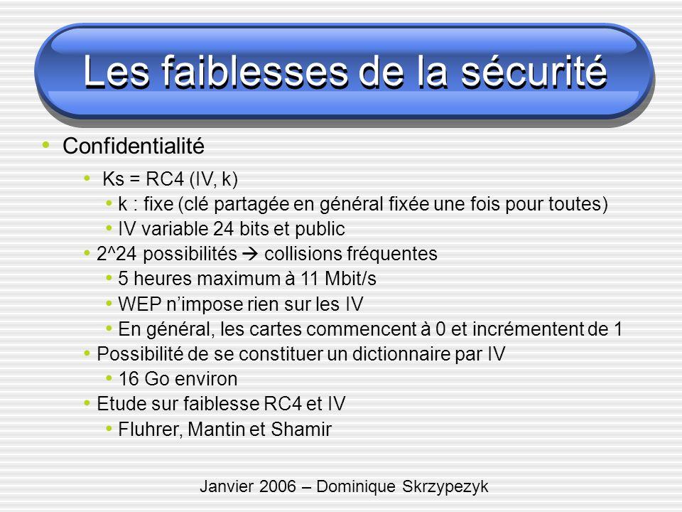 Janvier 2006 – Dominique Skrzypezyk Confidentialité Ks = RC4 (IV, k) k : fixe (clé partagée en général fixée une fois pour toutes) IV variable 24 bits