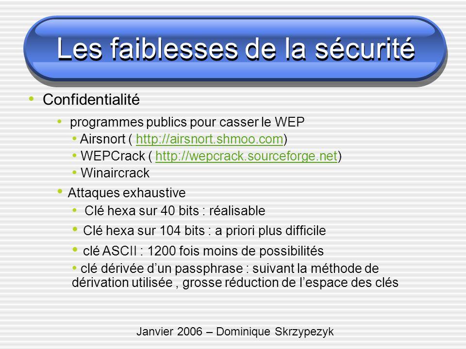 Janvier 2006 – Dominique Skrzypezyk Confidentialité programmes publics pour casser le WEP Airsnort ( http://airsnort.shmoo.com)http://airsnort.shmoo.c