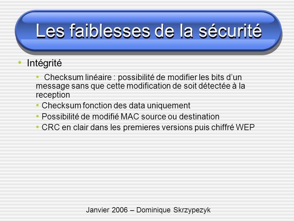Janvier 2006 – Dominique Skrzypezyk Intégrité Checksum linéaire : possibilité de modifier les bits dun message sans que cette modification de soit dét