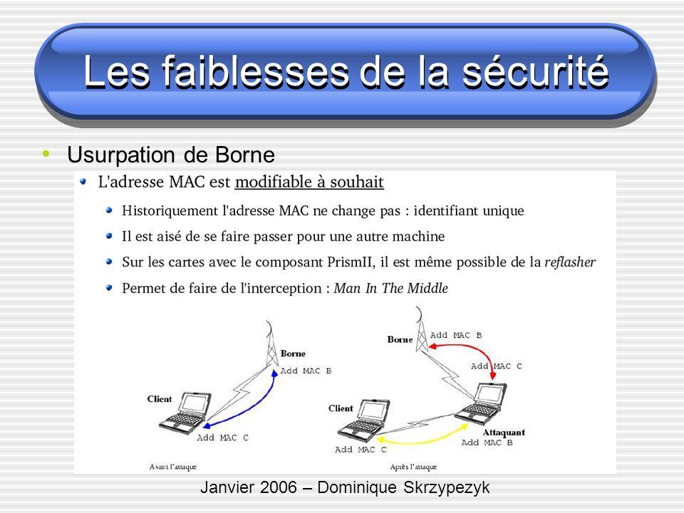 Janvier 2006 – Dominique Skrzypezyk Les faiblesses de la sécurité Usurpation de Borne