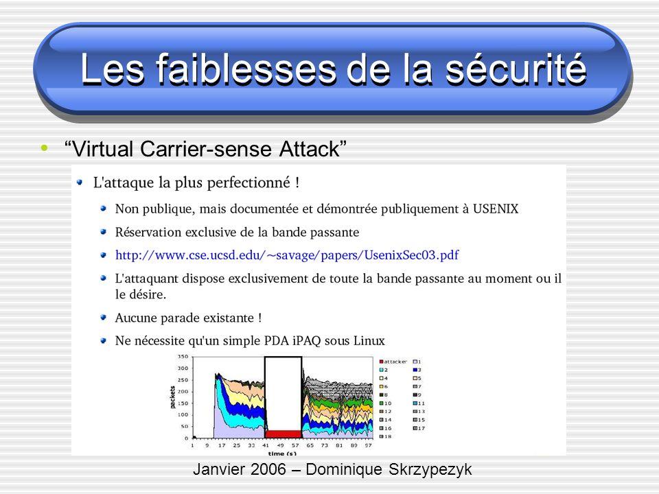 Janvier 2006 – Dominique Skrzypezyk Les faiblesses de la sécurité Virtual Carrier-sense Attack