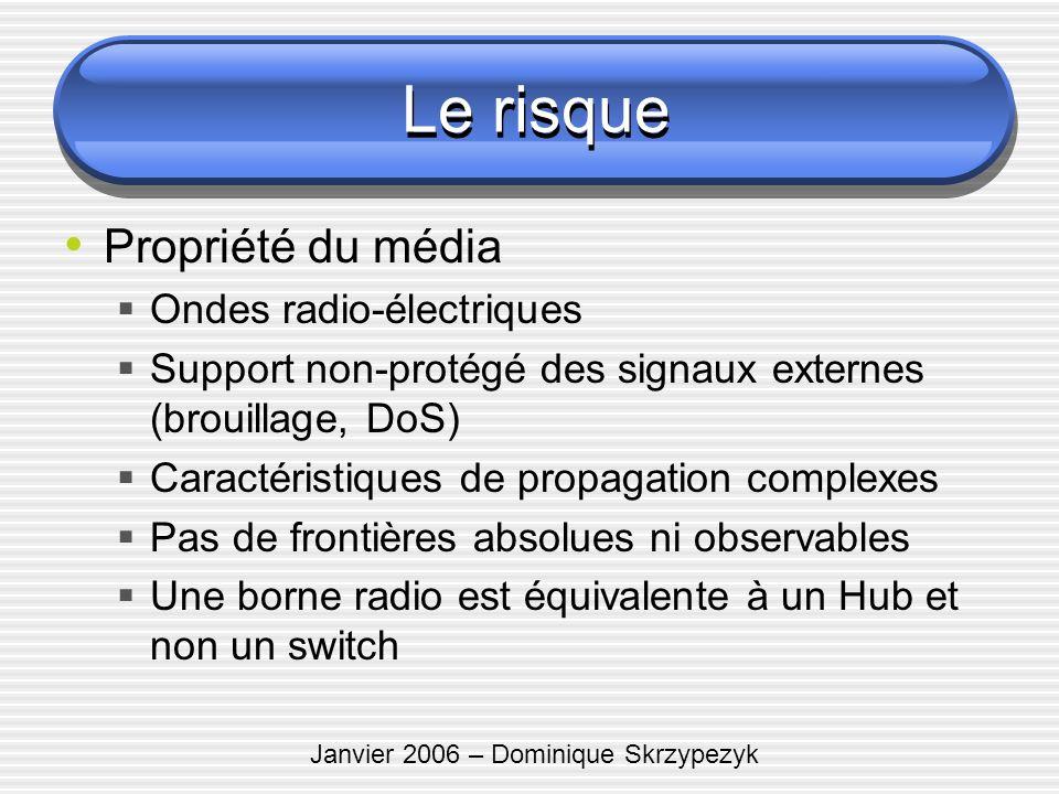 Janvier 2006 – Dominique Skrzypezyk Le risque Propriété du média Ondes radio-électriques Support non-protégé des signaux externes (brouillage, DoS) Ca