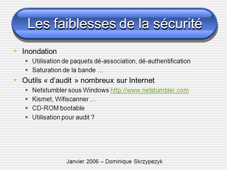 Janvier 2006 – Dominique Skrzypezyk Les faiblesses de la sécurité Inondation Utilisation de paquets dé-association, dé-authentification Saturation de