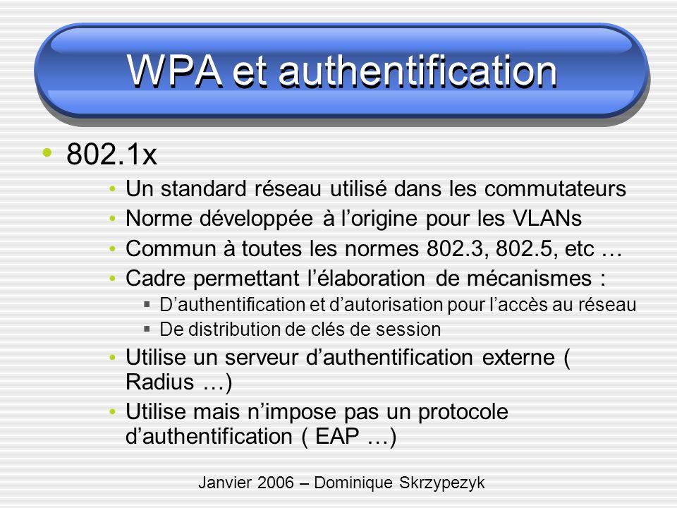 Janvier 2006 – Dominique Skrzypezyk WPA et authentification 802.1x Un standard réseau utilisé dans les commutateurs Norme développée à lorigine pour l
