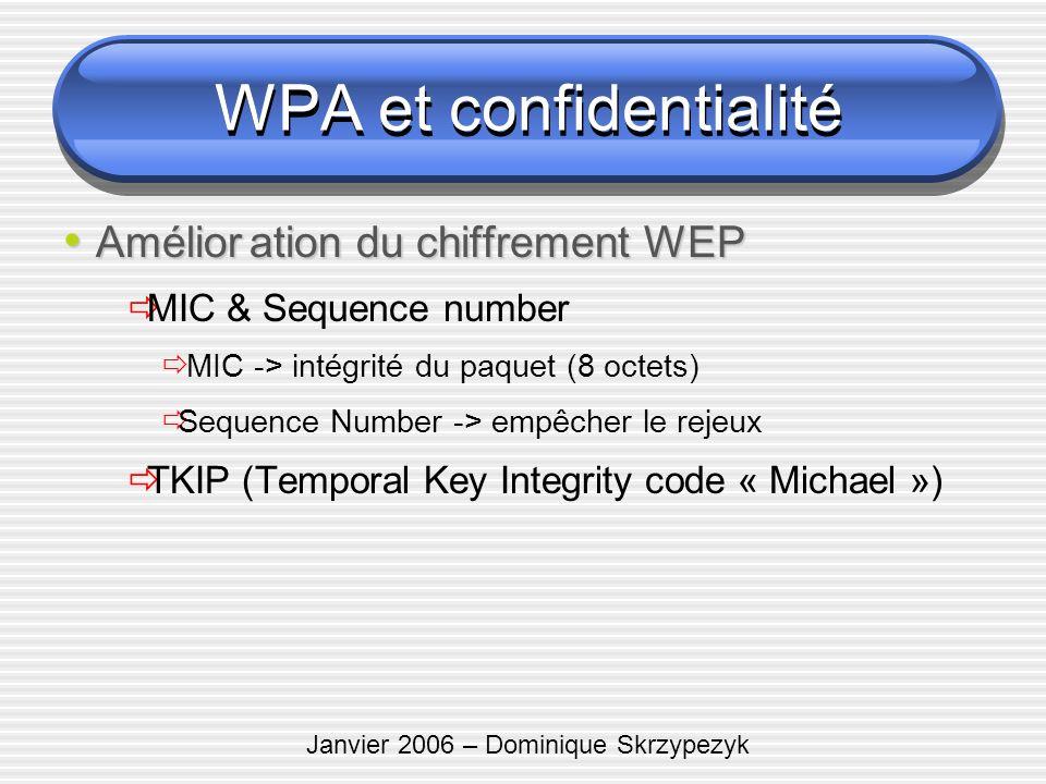 Janvier 2006 – Dominique Skrzypezyk WPA et confidentialité Amélioration du chiffrement WEP Amélioration du chiffrement WEP MIC & Sequence number MIC -