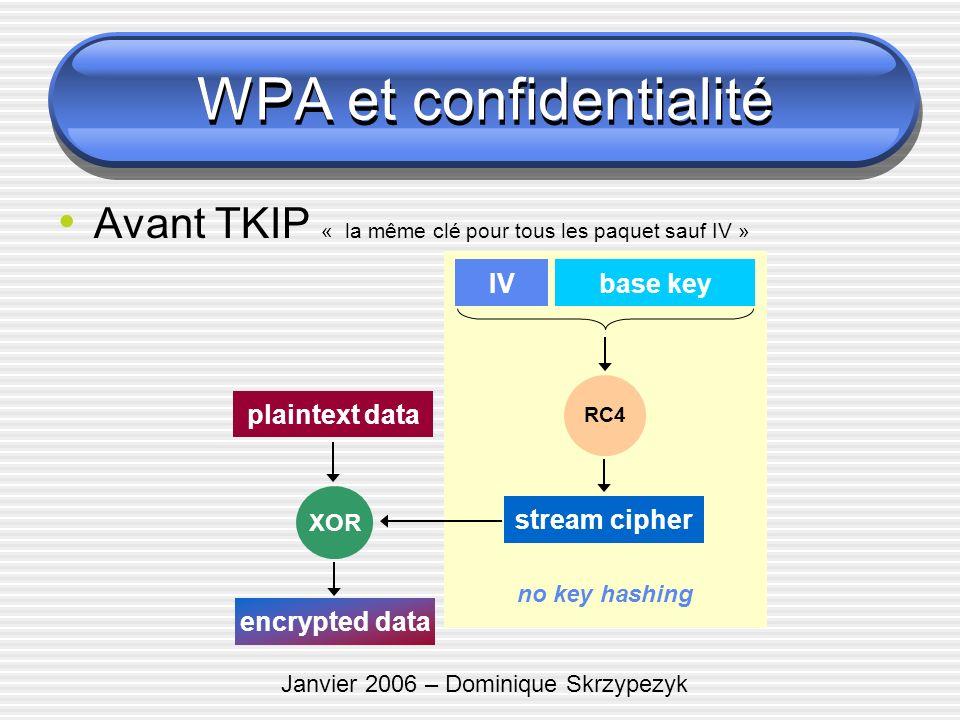 Janvier 2006 – Dominique Skrzypezyk Avant TKIP « la même clé pour tous les paquet sauf IV » IVbase key RC4 stream cipher no key hashing plaintext data