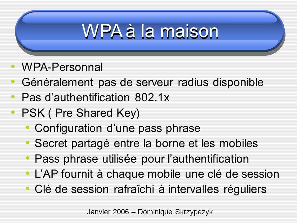 Janvier 2006 – Dominique Skrzypezyk WPA à la maison WPA-Personnal Généralement pas de serveur radius disponible Pas dauthentification 802.1x PSK ( Pre