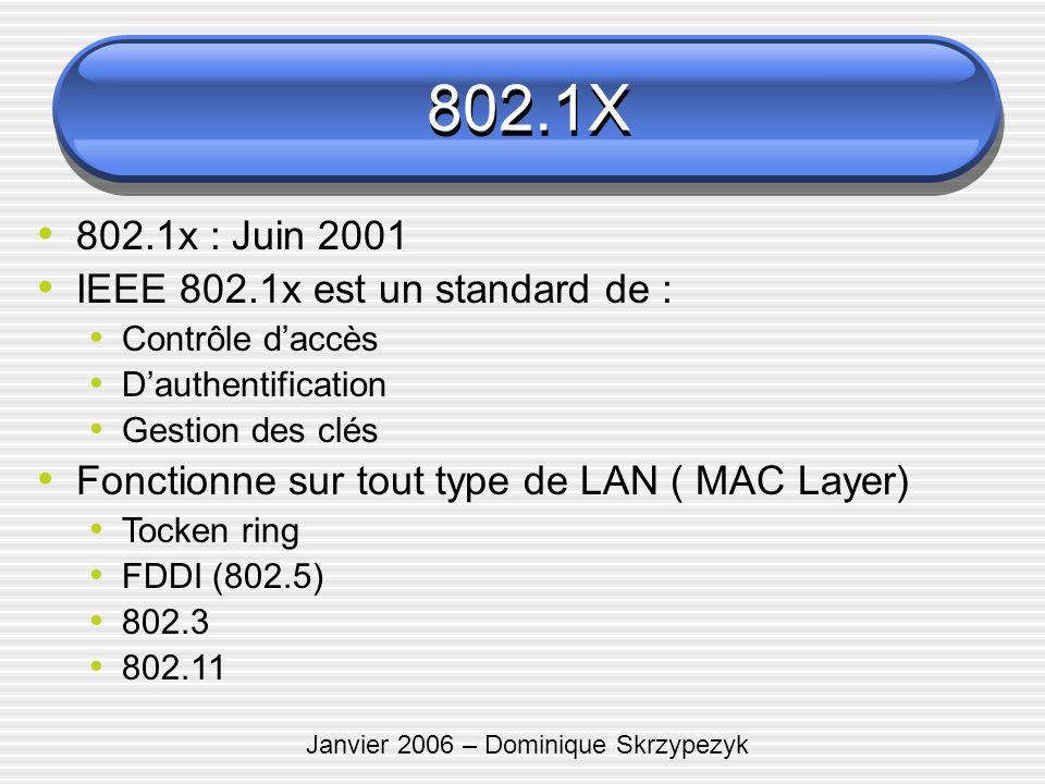 Janvier 2006 – Dominique Skrzypezyk 802.1X 802.1x : Juin 2001 IEEE 802.1x est un standard de : Contrôle daccès Dauthentification Gestion des clés Fonc