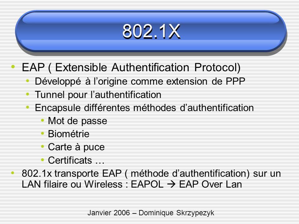 Janvier 2006 – Dominique Skrzypezyk 802.1X EAP ( Extensible Authentification Protocol) Développé à lorigine comme extension de PPP Tunnel pour lauthen