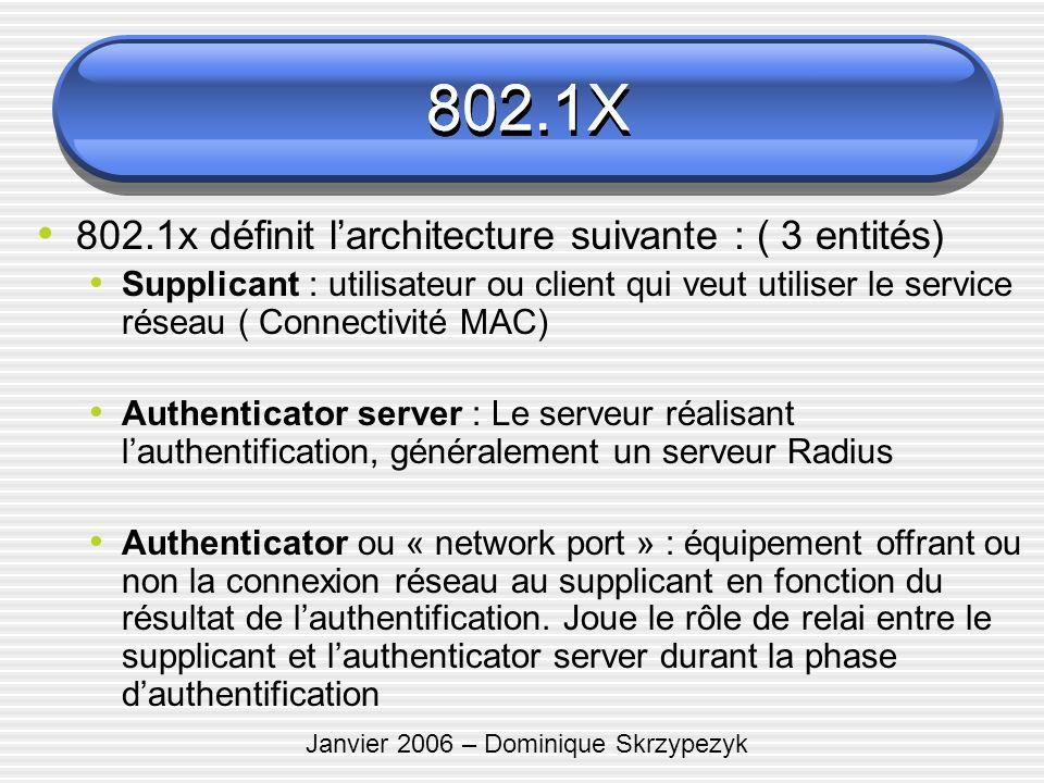Janvier 2006 – Dominique Skrzypezyk 802.1X 802.1x définit larchitecture suivante : ( 3 entités) Supplicant : utilisateur ou client qui veut utiliser l