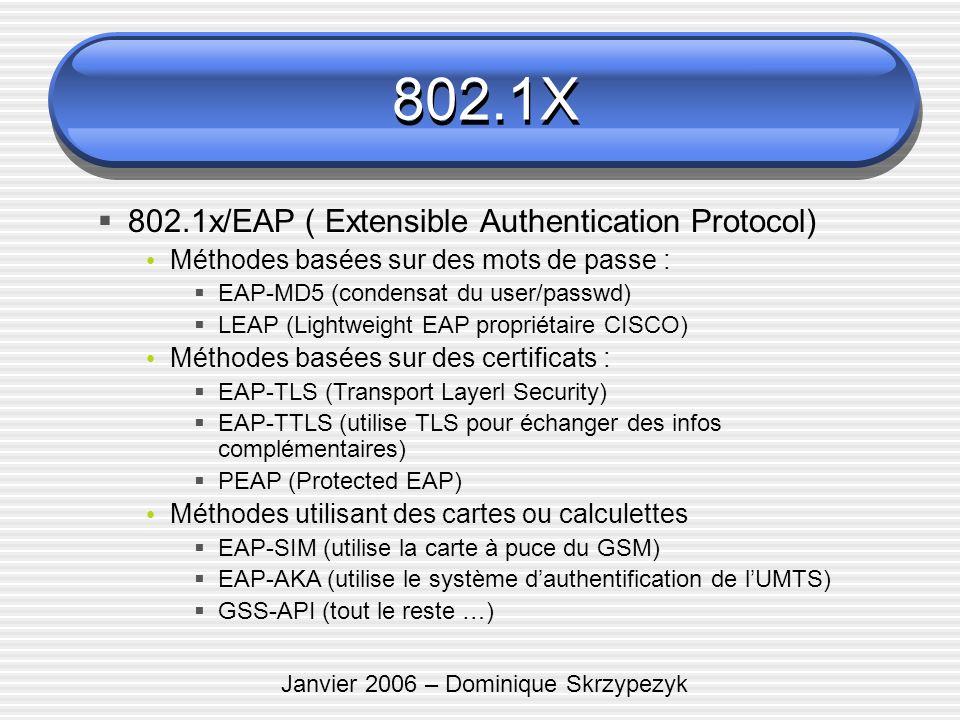 Janvier 2006 – Dominique Skrzypezyk 802.1x/EAP ( Extensible Authentication Protocol) Méthodes basées sur des mots de passe : EAP-MD5 (condensat du use