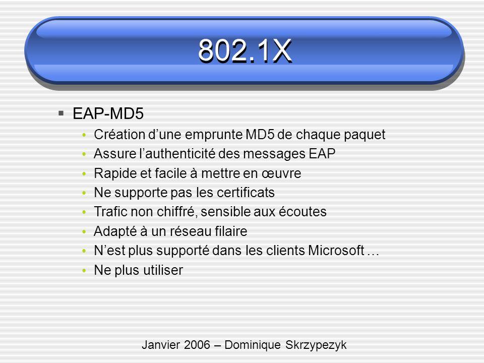 Janvier 2006 – Dominique Skrzypezyk EAP-MD5 Création dune emprunte MD5 de chaque paquet Assure lauthenticité des messages EAP Rapide et facile à mettr