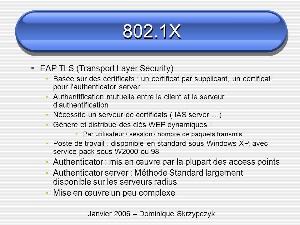 Janvier 2006 – Dominique Skrzypezyk EAP TLS (Transport Layer Security) Basée sur des certificats : un certificat par supplicant, un certificat pour la