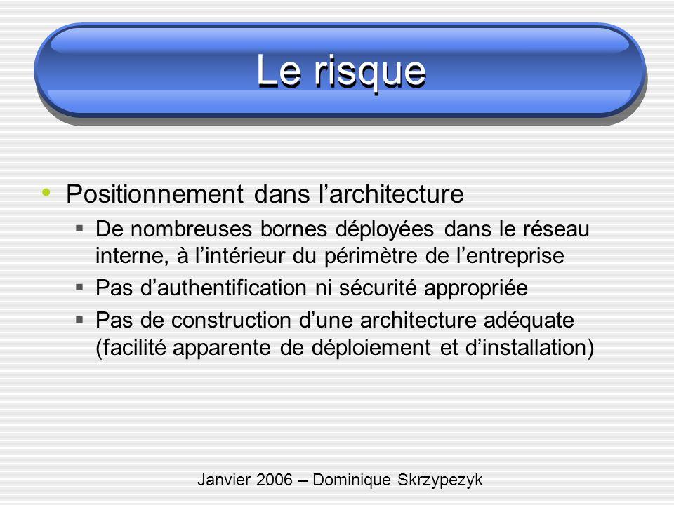 Janvier 2006 – Dominique Skrzypezyk Le risque Positionnement dans larchitecture De nombreuses bornes déployées dans le réseau interne, à lintérieur du