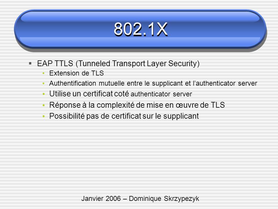 Janvier 2006 – Dominique Skrzypezyk EAP TTLS (Tunneled Transport Layer Security) Extension de TLS Authentification mutuelle entre le supplicant et lau