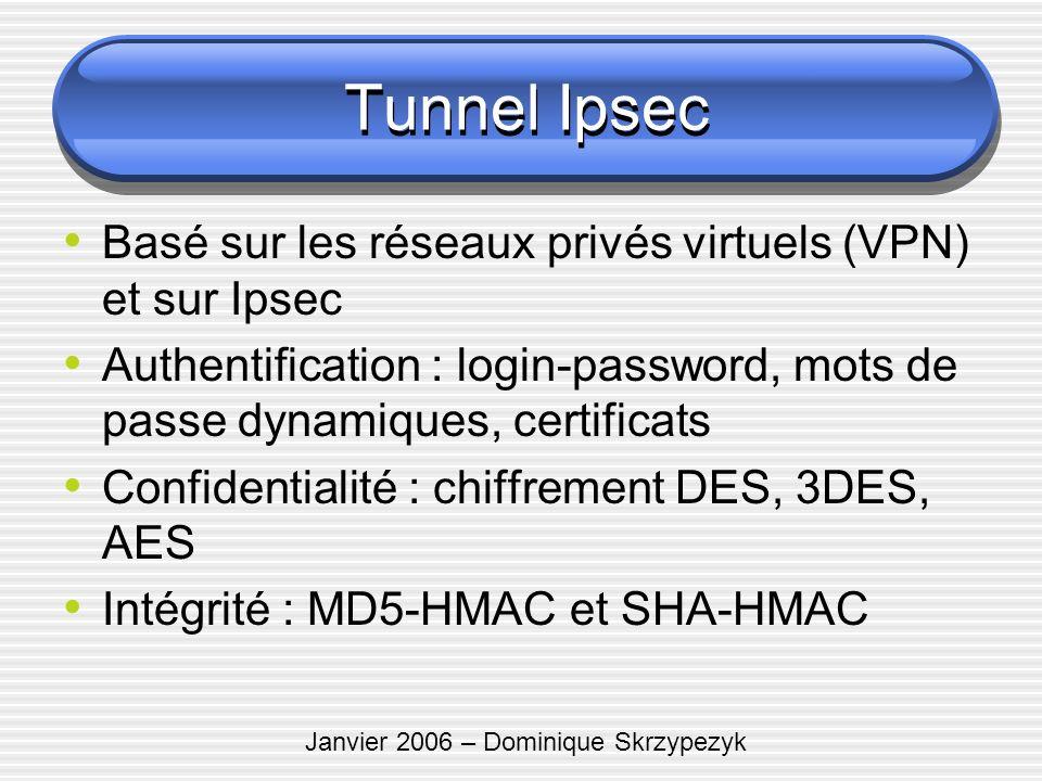 Janvier 2006 – Dominique Skrzypezyk Basé sur les réseaux privés virtuels (VPN) et sur Ipsec Authentification : login-password, mots de passe dynamique