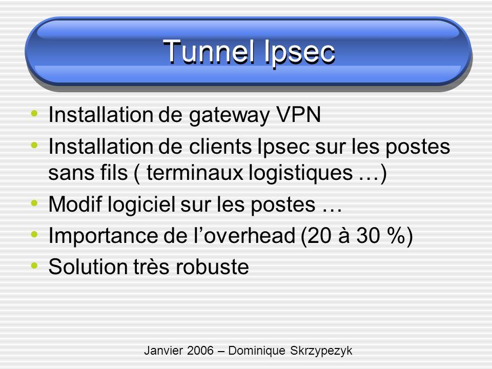 Janvier 2006 – Dominique Skrzypezyk Installation de gateway VPN Installation de clients Ipsec sur les postes sans fils ( terminaux logistiques …) Modi