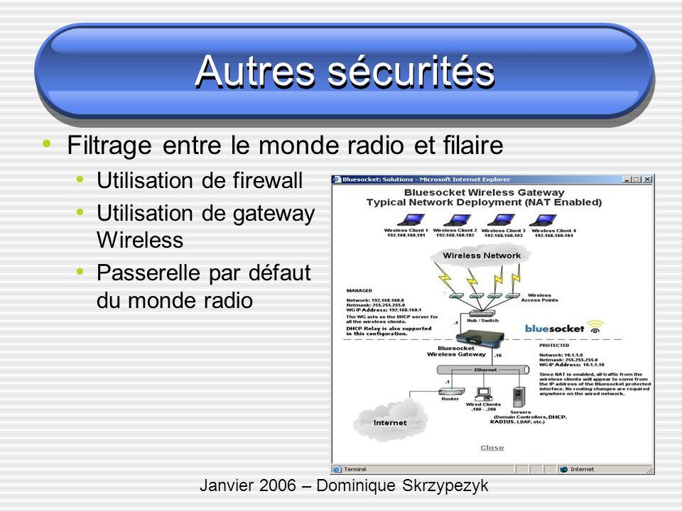 Janvier 2006 – Dominique Skrzypezyk Autres sécurités Filtrage entre le monde radio et filaire Utilisation de firewall Utilisation de gateway Wireless