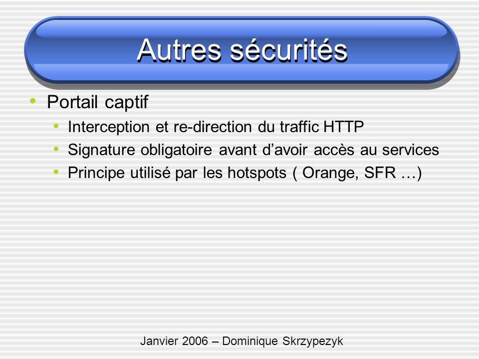 Janvier 2006 – Dominique Skrzypezyk Autres sécurités Portail captif Interception et re-direction du traffic HTTP Signature obligatoire avant davoir ac