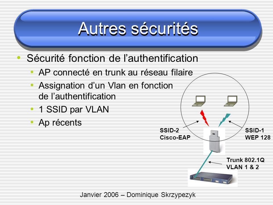 Janvier 2006 – Dominique Skrzypezyk Autres sécurités Sécurité fonction de lauthentification AP connecté en trunk au réseau filaire Assignation dun Vla
