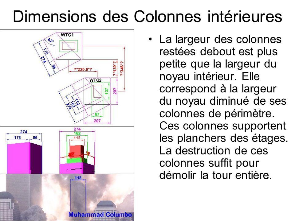 Dimensions des Colonnes intérieures La largeur des colonnes restées debout est plus petite que la largeur du noyau intérieur.