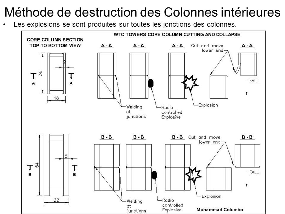 Méthode de destruction des Colonnes intérieures Les explosions se sont produites sur toutes les jonctions des colonnes.