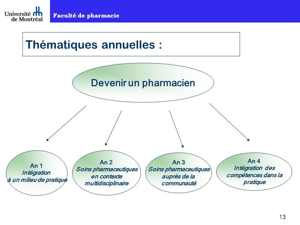 Faculté de pharmacie 13 Devenir un pharmacien An 1 Intégration à un milieu de pratique An 2 Soins pharmaceutiques en contexte multidisciplinaire An 3 Soins pharmaceutiques auprès de la communauté An 4 Intégration des compétences dans la pratique Thématiques annuelles :
