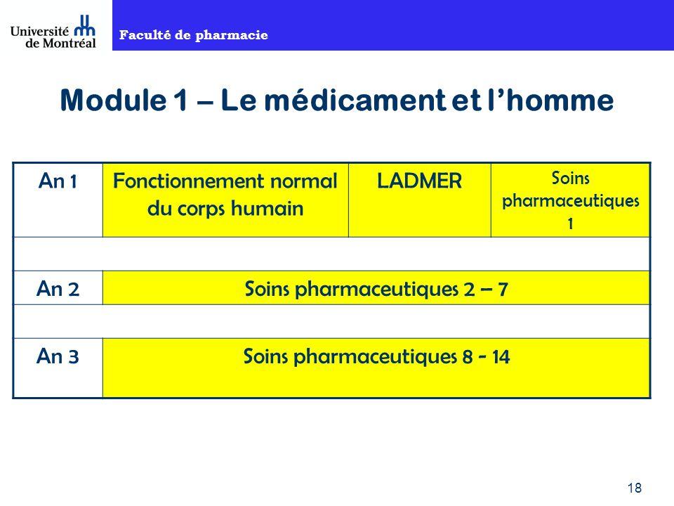 Faculté de pharmacie 18 Module 1 – Le médicament et lhomme An 1Fonctionnement normal du corps humain LADMER Soins pharmaceutiques 1 An 2Soins pharmaceutiques 2 – 7 An 3Soins pharmaceutiques 8 - 14