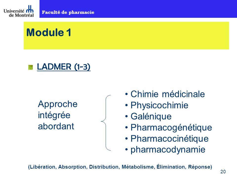 Faculté de pharmacie 20 Module 1 LADMER (1-3) Approche intégrée abordant Chimie médicinale Physicochimie Galénique Pharmacogénétique Pharmacocinétique pharmacodynamie (Libération, Absorption, Distribution, Métabolisme, Élimination, Réponse)