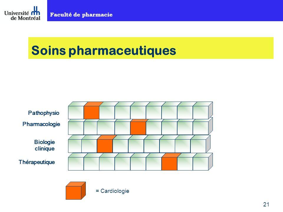 Faculté de pharmacie 21 Soins pharmaceutiques Pharmacologie Biologie clinique Pathophysio Thérapeutique Cardiologie = Cardiologie