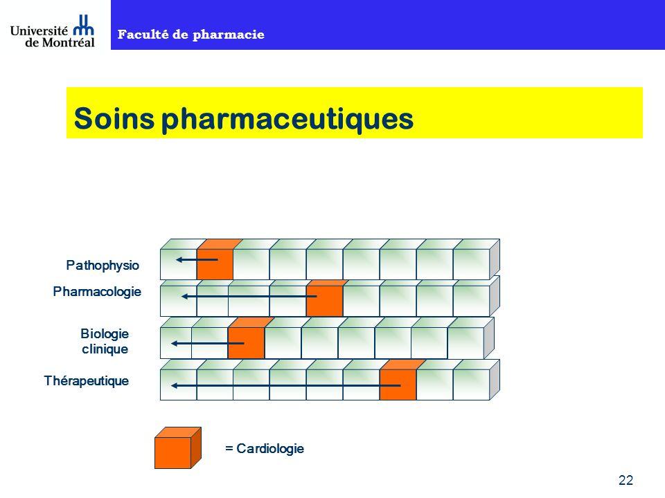 Faculté de pharmacie 22 Soins pharmaceutiques Pharmacologie Biologie clinique Pathophysio Thérapeutique Cardiologie = Cardiologie