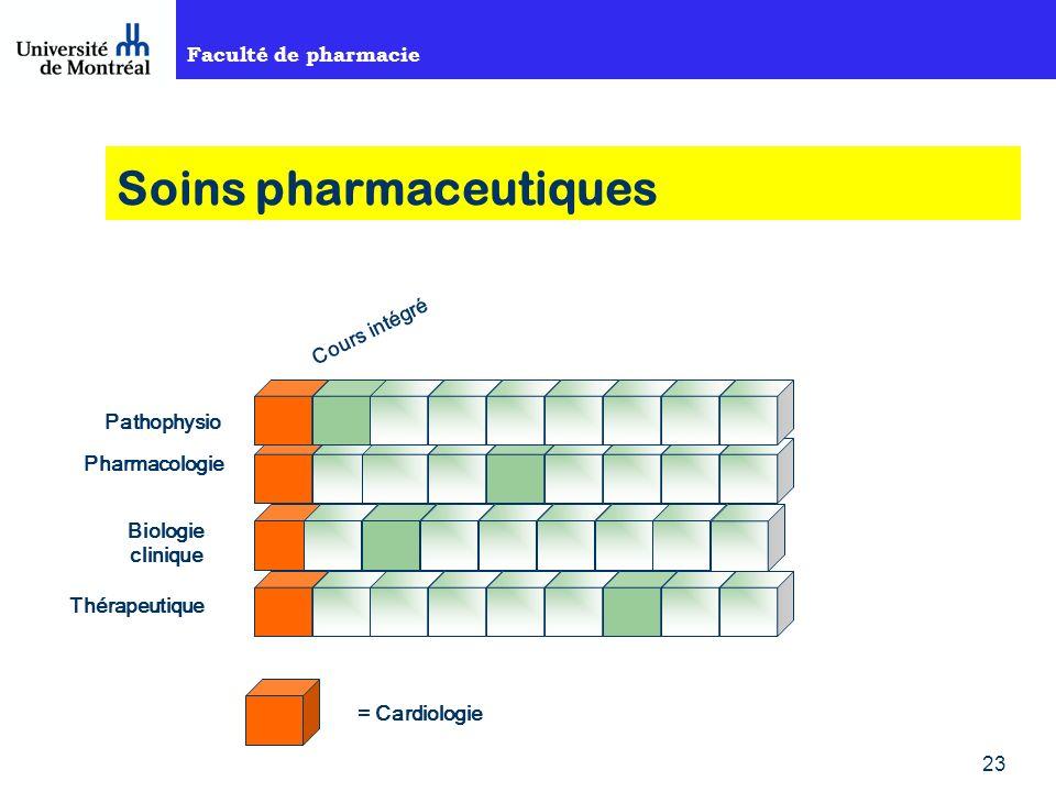 Faculté de pharmacie 23 Soins pharmaceutiques Pharmacologie Biologie clinique Pathophysio Thérapeutique Cardiologie = Cardiologie Cours intégré