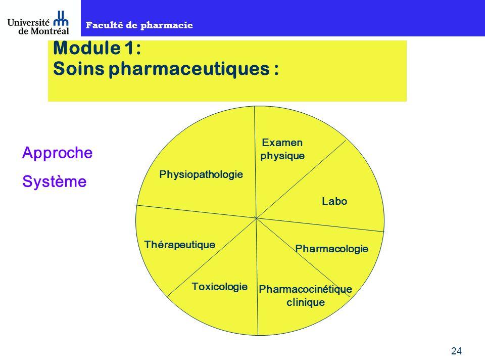 Faculté de pharmacie 24 Module 1: Soins pharmaceutiques : Approche Système Physiopathologie Examen physique Pharmacologie Labo Toxicologie Pharmacocinétique clinique Thérapeutique