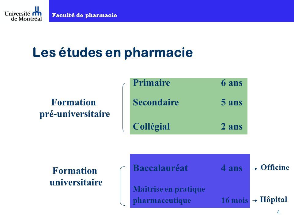 Faculté de pharmacie 35 Salles de discussion